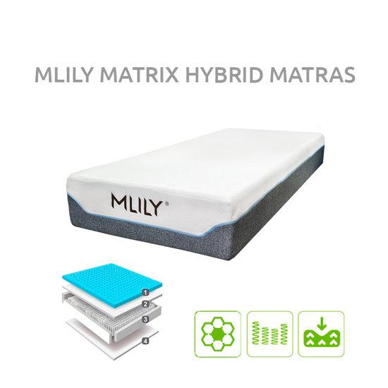 MLILY Matrix Hybrid Pocketveer Matras